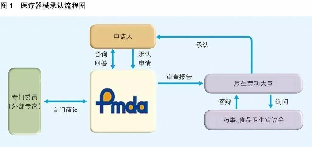 8 1024x485 - 口罩产品出口国外市场的法规、标准要求和优惠措施