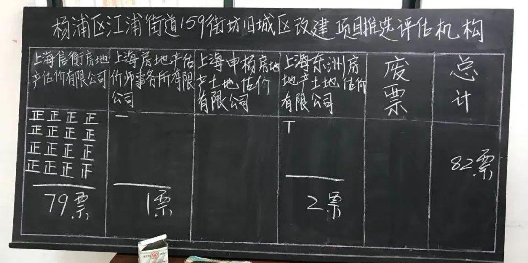 159gujia - 定海134街坊开始评估,江浦159街坊估价机构结果公示
