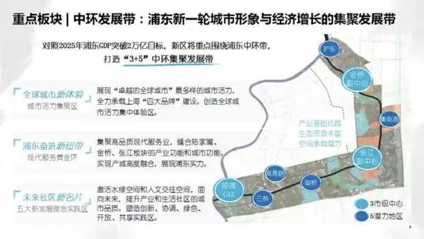 churang1 - 上海举办2020首场土地宣介会,浦东静安宝山嘉定50幅地块待出让