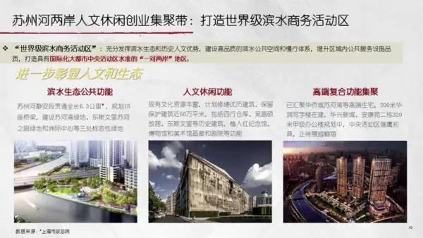 churang4 - 上海举办2020首场土地宣介会,浦东静安宝山嘉定50幅地块待出让