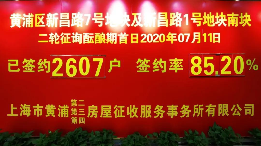xinchang7 - 新昌路7号地块酝酿期签约首日突破85%