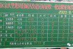 余庆里一征 150x100 - 上海仲裁委员会仲裁规则
