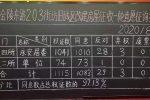 金陵东路203 150x100 - 杨浦162街坊房屋征收项目估价公告
