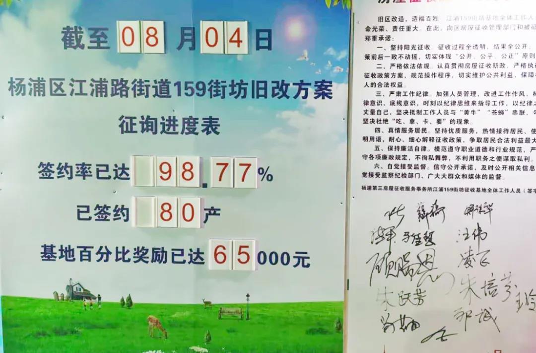 159生效 - 杨浦定海134、江浦159街坊征收补偿决定8月4日高比例生效