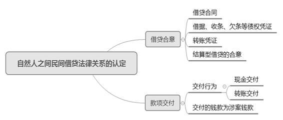 .jpg - 上海一中院:自然人之间民间借贷案件的审理思路和裁判要点