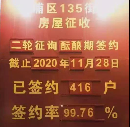 135签约 - 黄浦区南京东路街道135街坊征收预签约首日签约99.76%