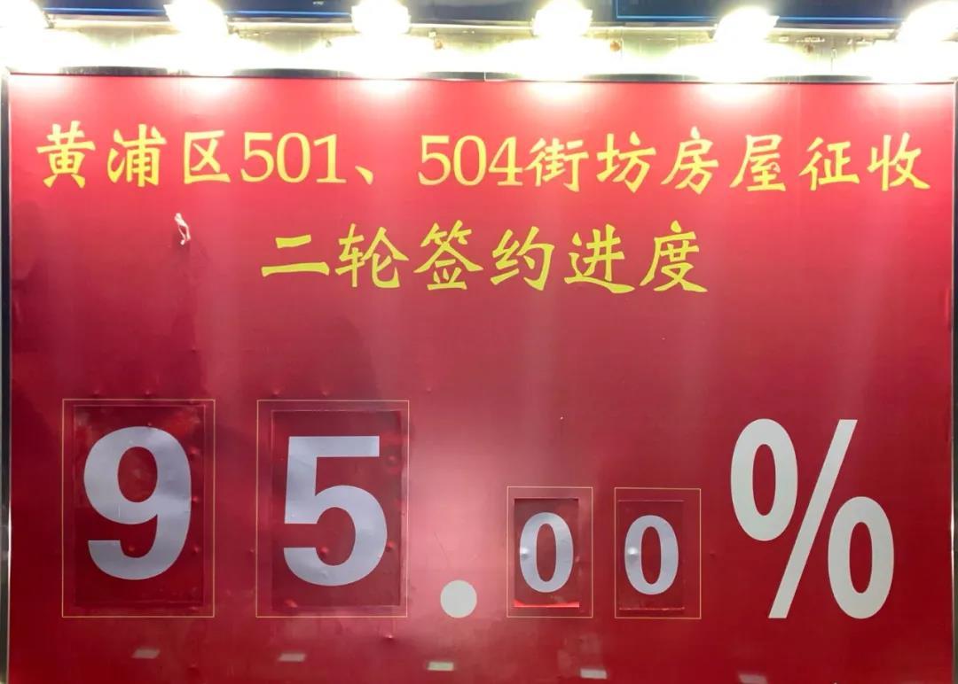 501 504 - 黄浦区501及504街坊签约率达到95%