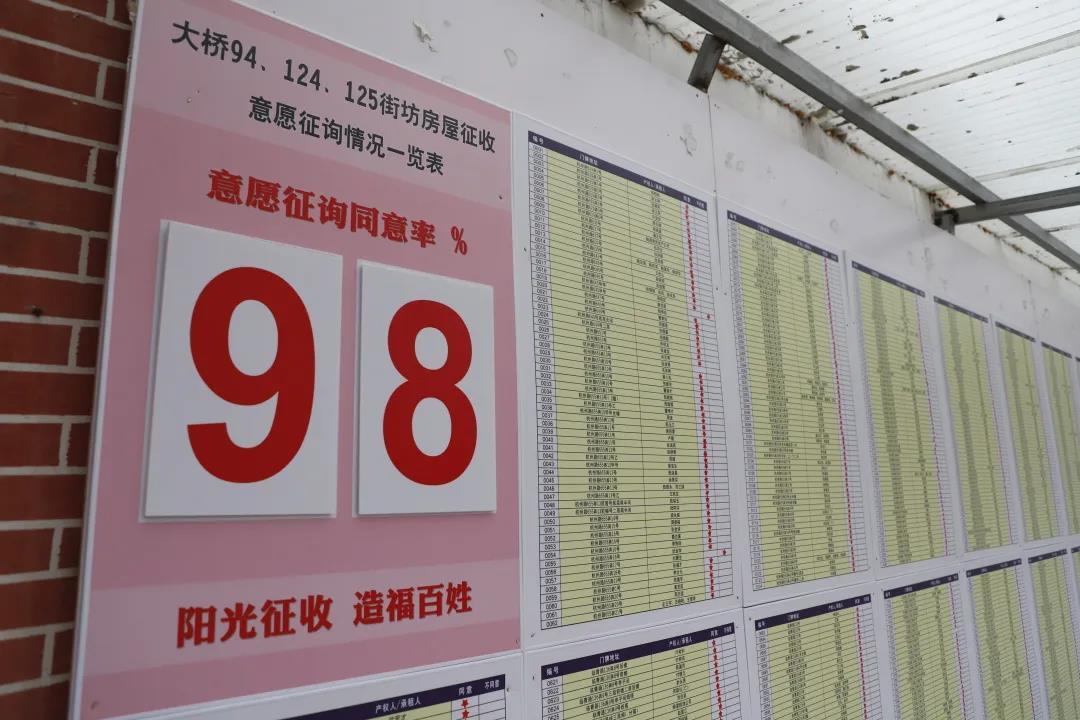 94 124 125街坊 - 杨浦区大桥94、124、125街坊及定海146街坊动迁一征通过