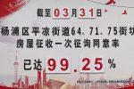 平凉64、71、75街坊 150x100 - 杨浦162街坊房屋征收项目估价公告