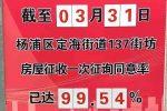 dinghai137 150x100 - 杨浦区103、104街坊旧城区改建地块房屋征收补偿方案(征求意见稿)