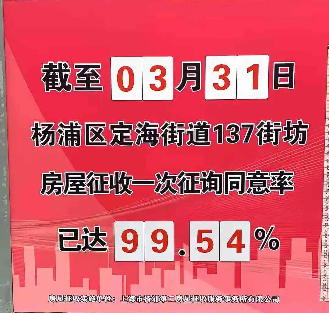 dinghai137 - 杨浦区平凉64、71、75街坊、定海137街坊动迁信息