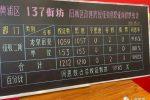黄浦137 150x100 - 杨浦162街坊房屋征收项目估价公告