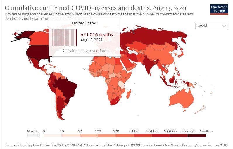 2 - 最新全球疫情形势分析,触目惊心