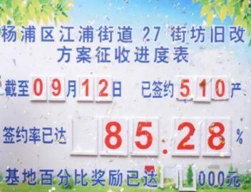 27街坊 - 杨浦区江浦27街坊、定海137街坊、延吉201街坊动迁征收签约达到生效比例