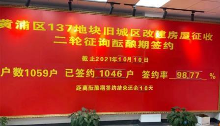 137街坊 - 黄浦区南京东路街道137地块酝酿期签约首日签约率98.77%